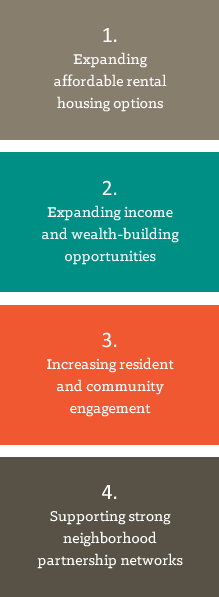 Healthy Neighborhoods Four Community Impacts